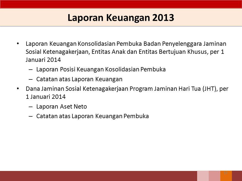 Laporan Keuangan 2013