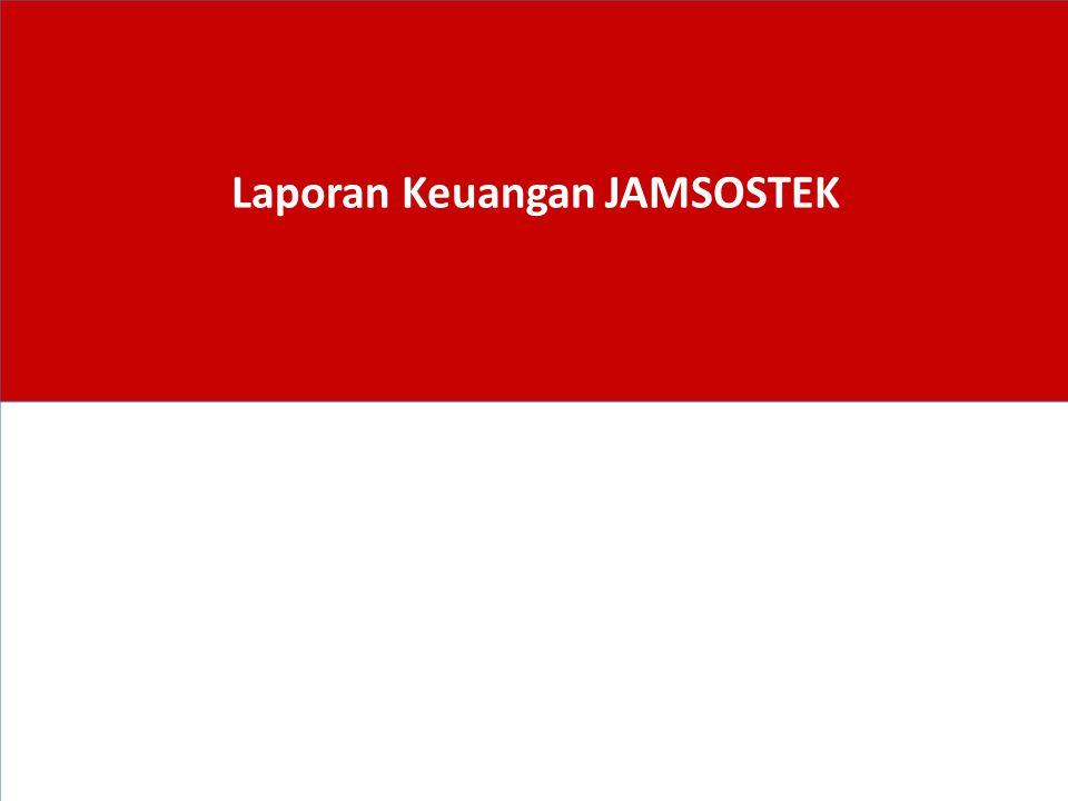 Laporan Keuangan JAMSOSTEK