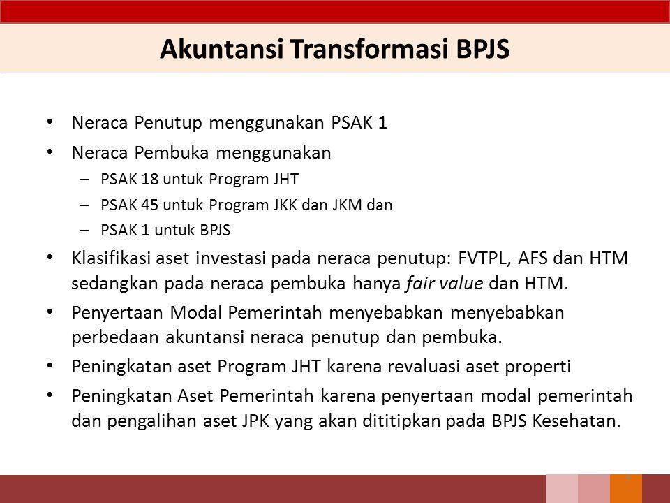 Akuntansi Transformasi BPJS