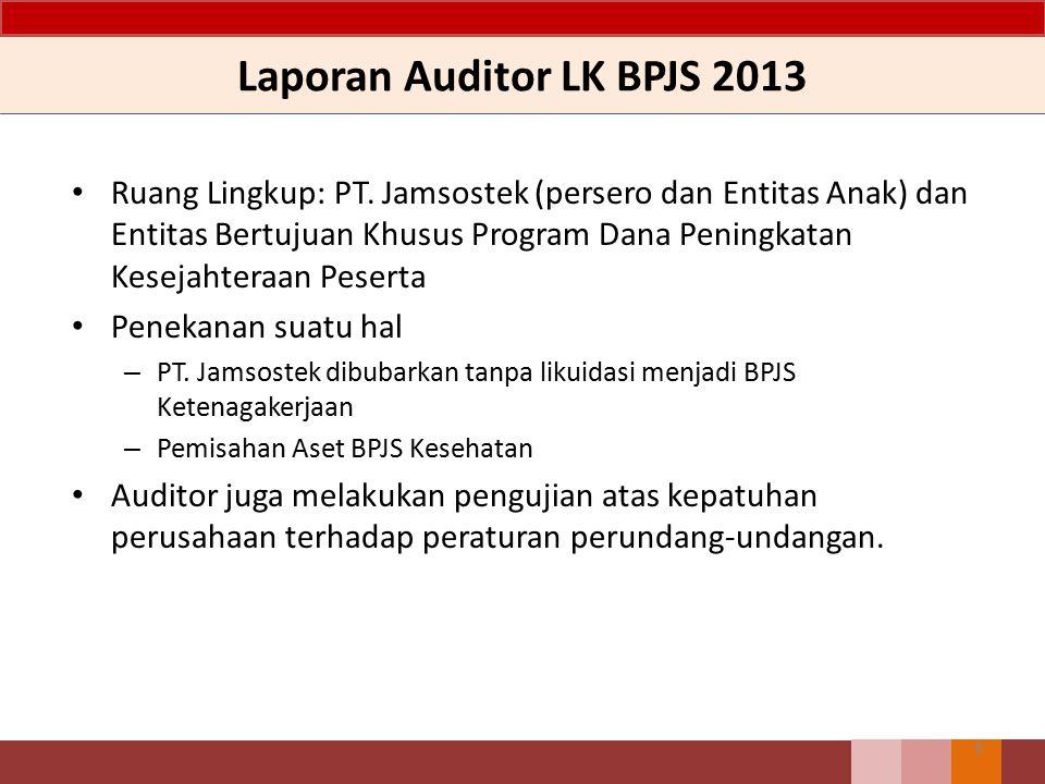 Laporan Auditor LK BPJS 2013