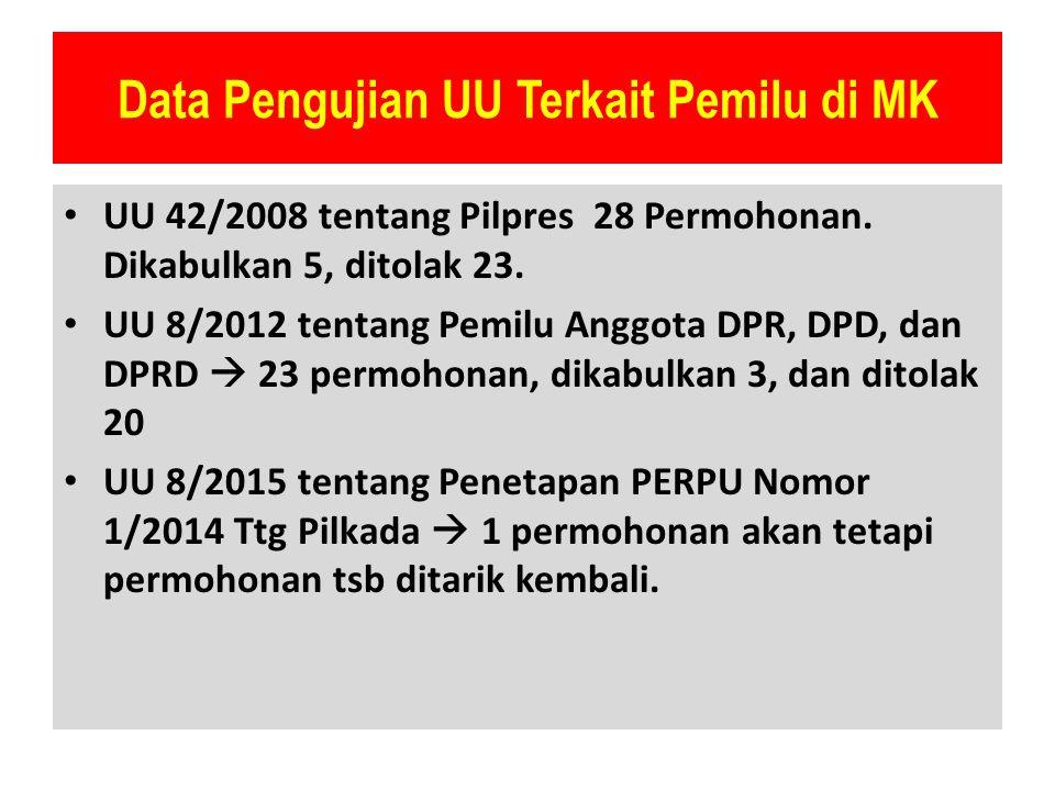 Data Pengujian UU Terkait Pemilu di MK