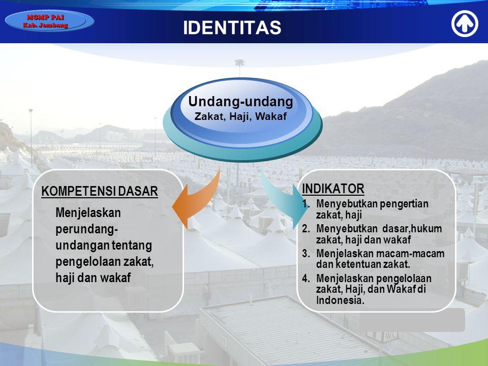 IDENTITAS Undang-undang KOMPETENSI DASAR INDIKATOR