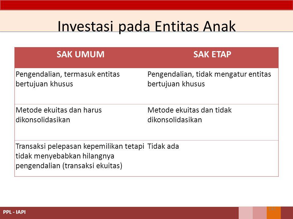 Investasi pada Entitas Anak