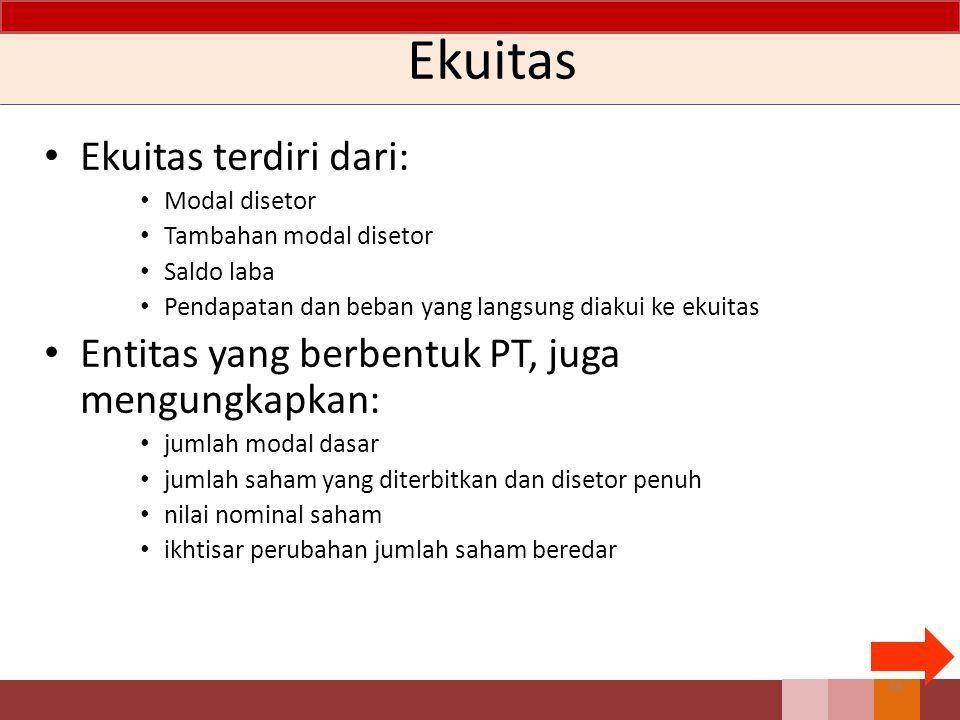 Ekuitas Ekuitas terdiri dari: