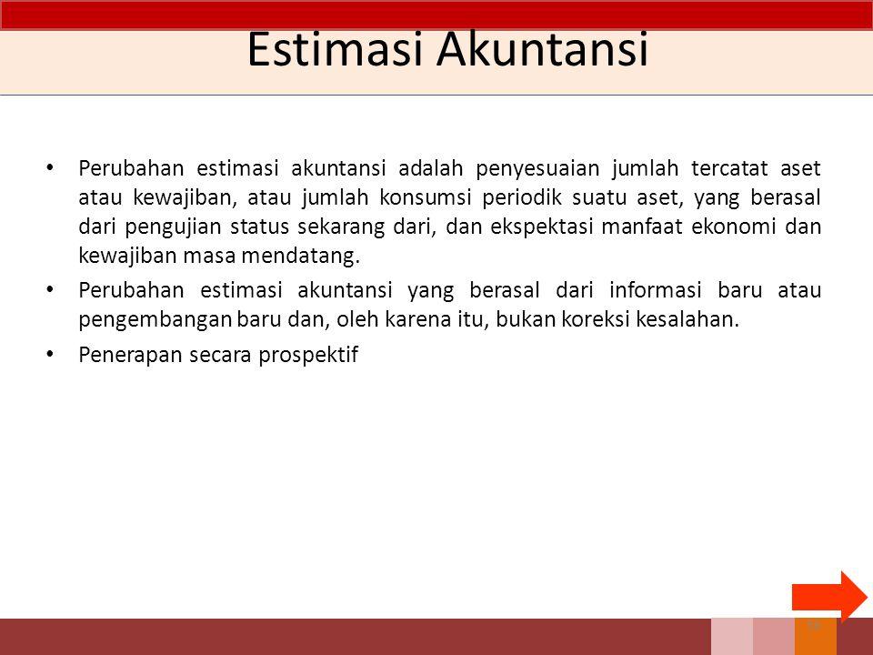 Estimasi Akuntansi