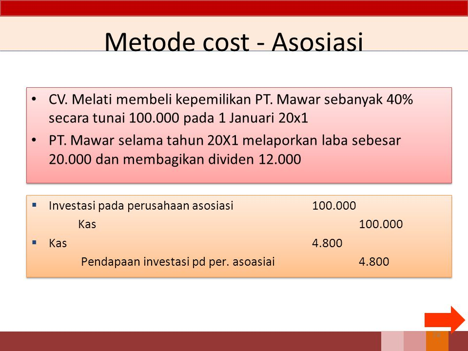 Metode cost - Asosiasi CV. Melati membeli kepemilikan PT. Mawar sebanyak 40% secara tunai 100.000 pada 1 Januari 20x1.