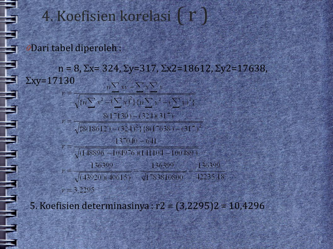 4. Koefisien korelasi ( r )