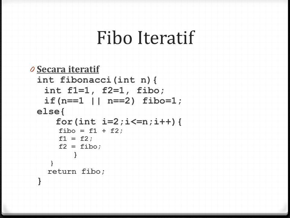 Fibo Iteratif Secara iteratif int fibonacci(int n){