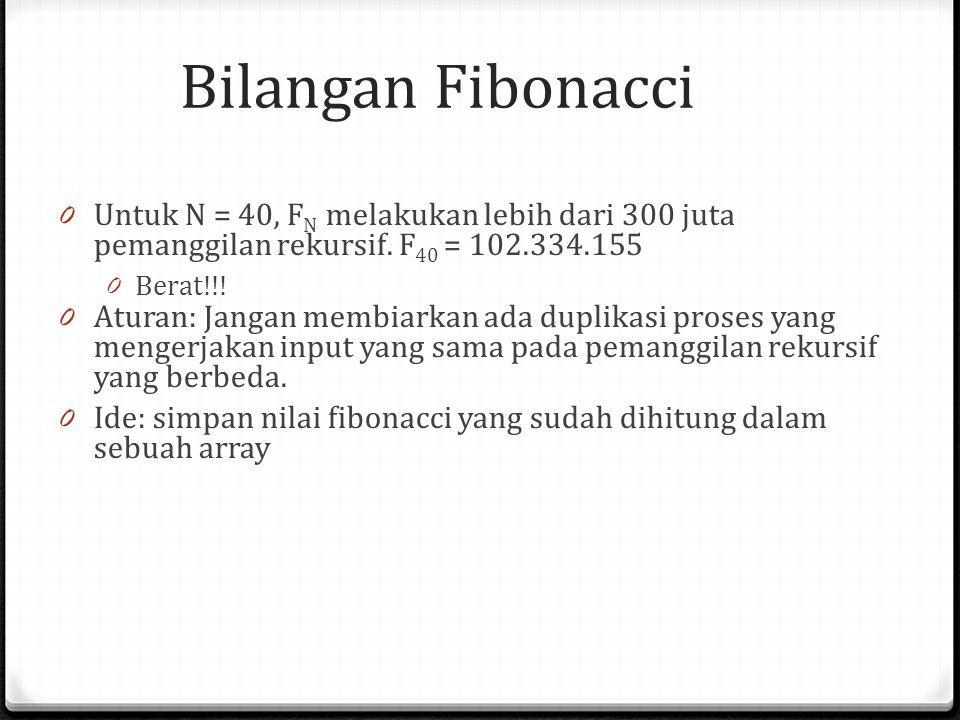 Bilangan Fibonacci Untuk N = 40, FN melakukan lebih dari 300 juta pemanggilan rekursif. F40 = 102.334.155.