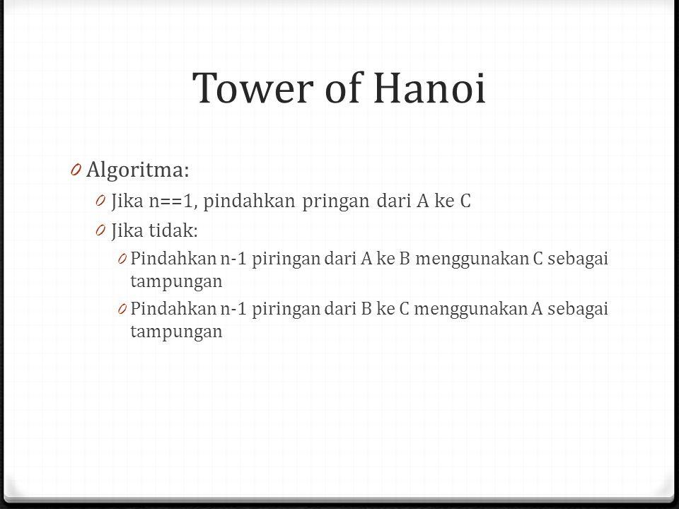 Tower of Hanoi Algoritma: Jika n==1, pindahkan pringan dari A ke C