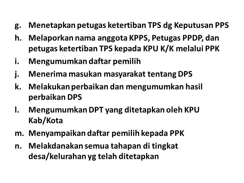 Menetapkan petugas ketertiban TPS dg Keputusan PPS