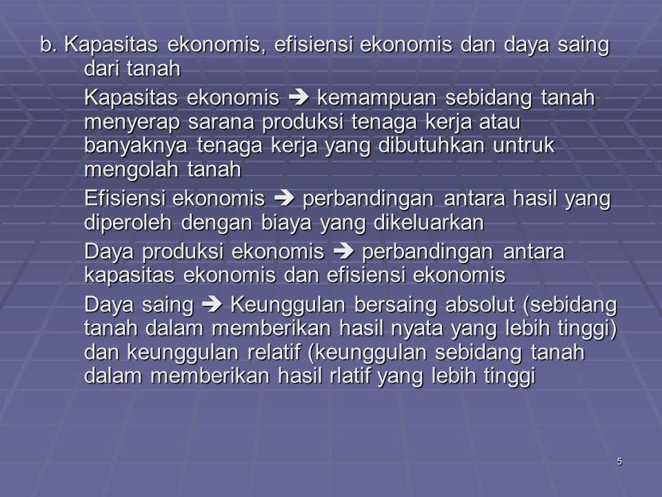 b. Kapasitas ekonomis, efisiensi ekonomis dan daya saing dari tanah