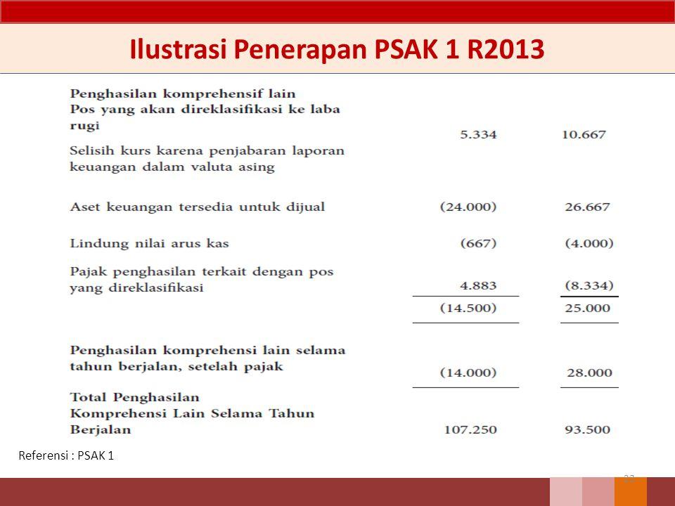 Ilustrasi Penerapan PSAK 1 R2013