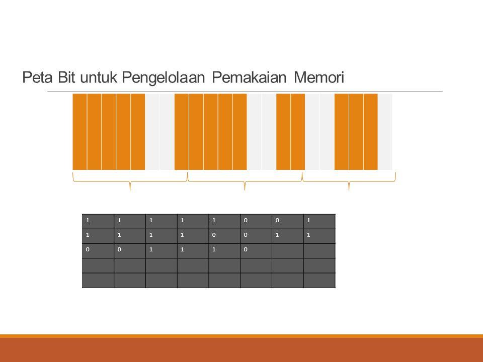 Peta Bit untuk Pengelolaan Pemakaian Memori