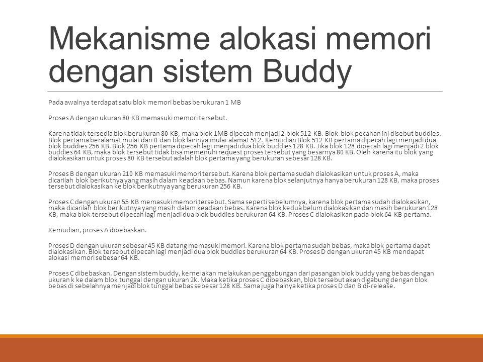 Mekanisme alokasi memori dengan sistem Buddy