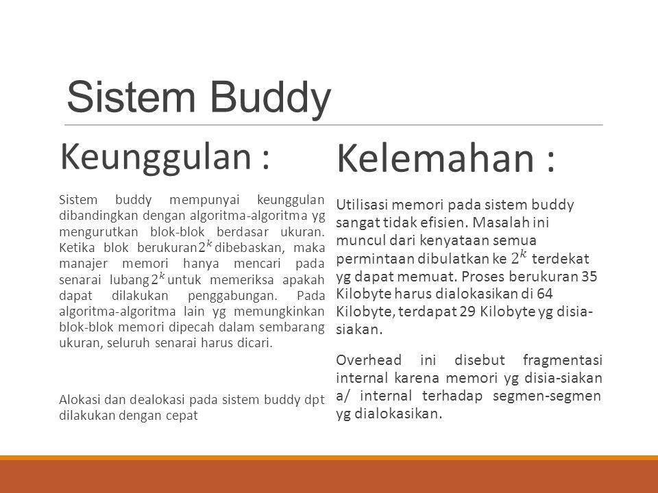 Sistem Buddy Kelemahan : Keunggulan :
