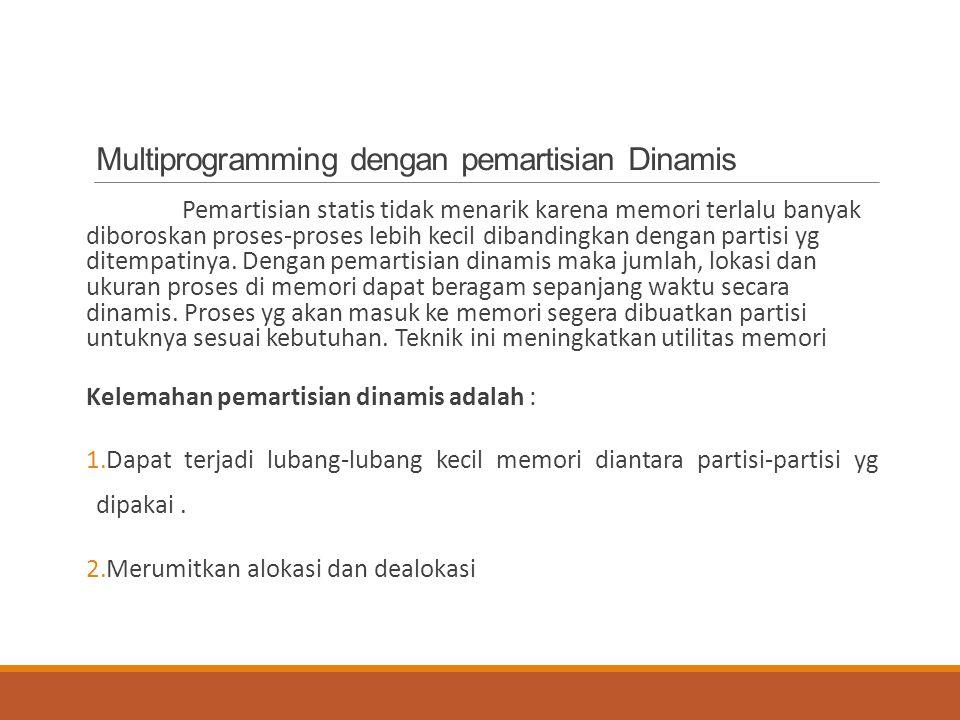 Multiprogramming dengan pemartisian Dinamis