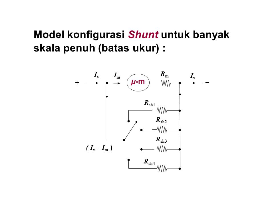 Model konfigurasi Shunt untuk banyak skala penuh (batas ukur) :