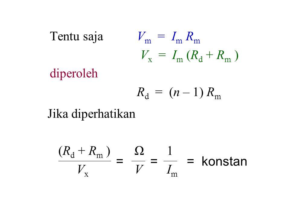 Tentu saja Vm = Im Rm Vx = Im (Rd + Rm ) diperoleh. Rd = (n – 1) Rm. Jika diperhatikan.