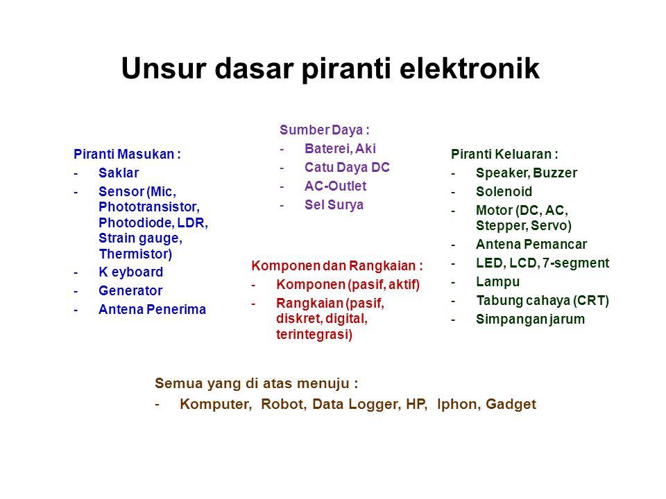 Unsur dasar piranti elektronik