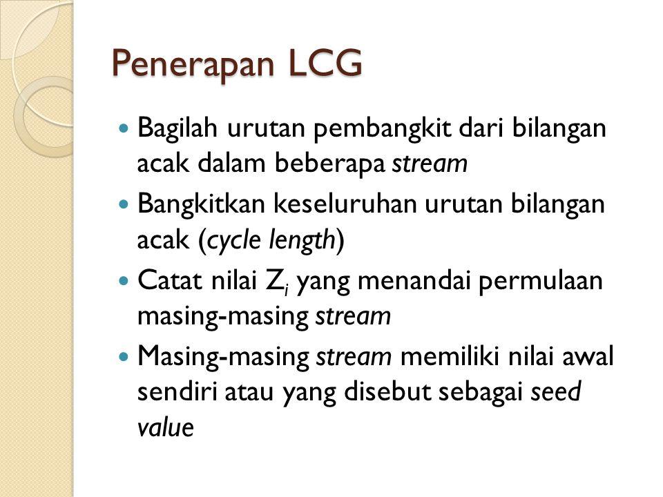 Penerapan LCG Bagilah urutan pembangkit dari bilangan acak dalam beberapa stream. Bangkitkan keseluruhan urutan bilangan acak (cycle length)