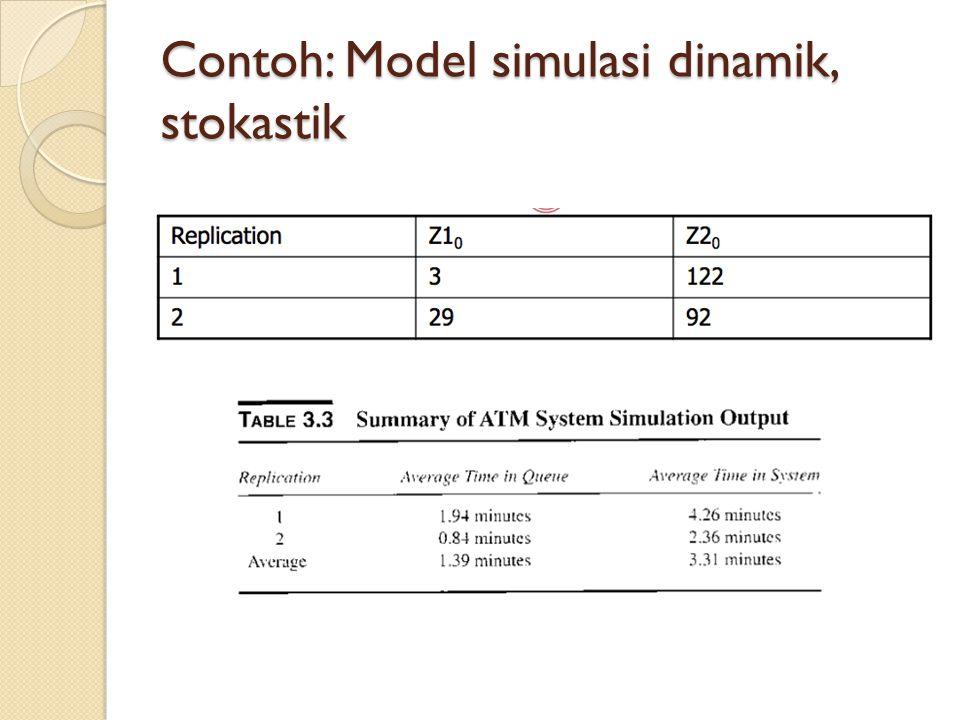 Contoh: Model simulasi dinamik, stokastik