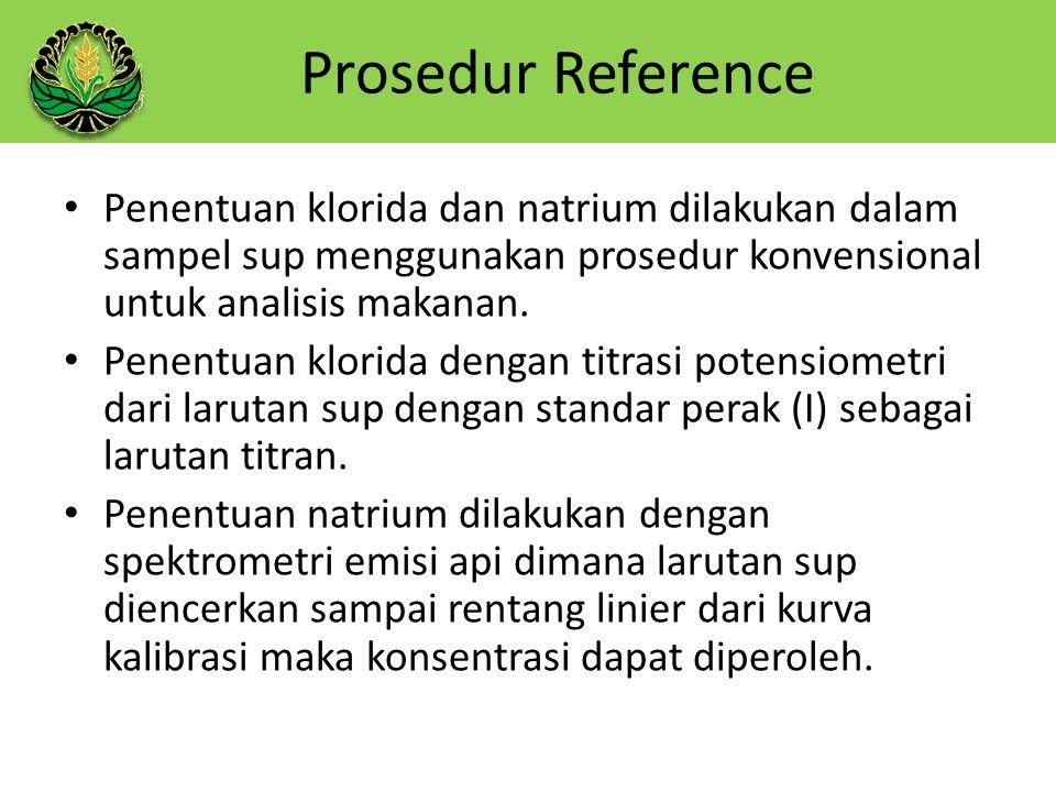 Prosedur Reference Penentuan klorida dan natrium dilakukan dalam sampel sup menggunakan prosedur konvensional untuk analisis makanan.