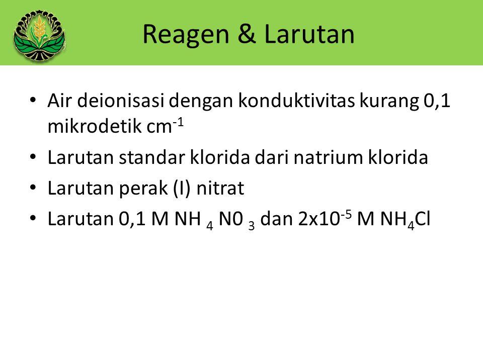 Reagen & Larutan Air deionisasi dengan konduktivitas kurang 0,1 mikrodetik cm-1. Larutan standar klorida dari natrium klorida.