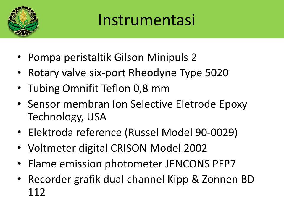 Instrumentasi Pompa peristaltik Gilson Minipuls 2