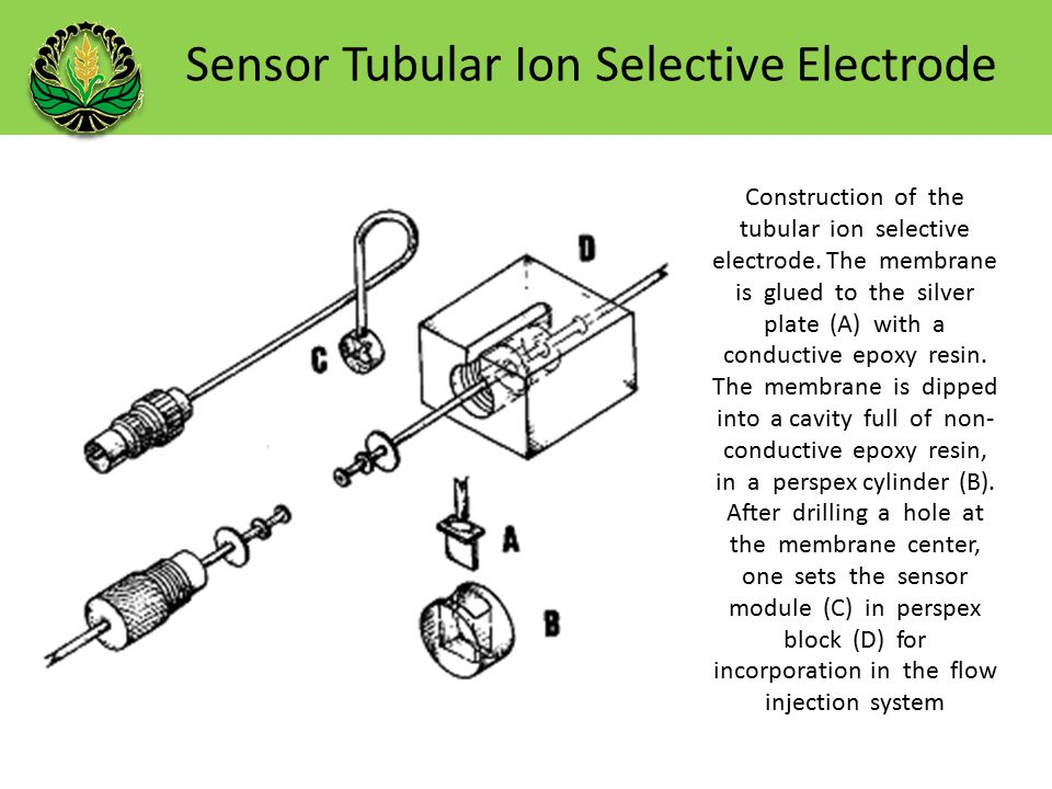 Sensor Tubular Ion Selective Electrode