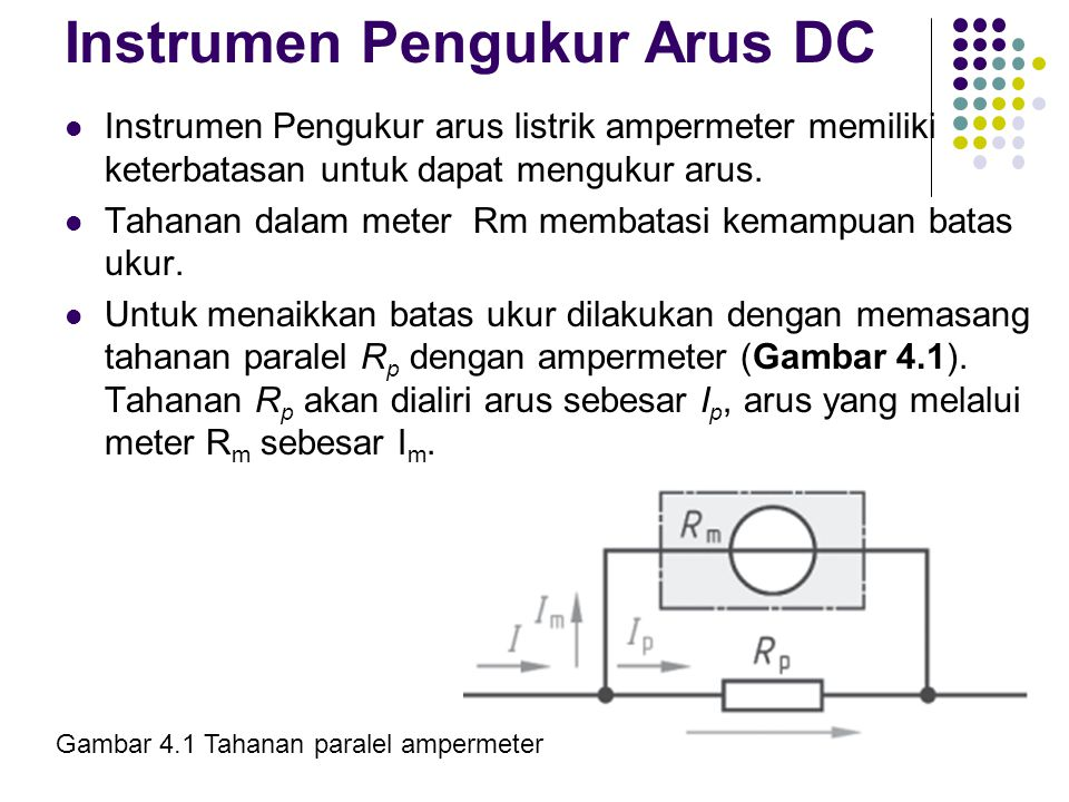 Instrumen Pengukur Arus DC