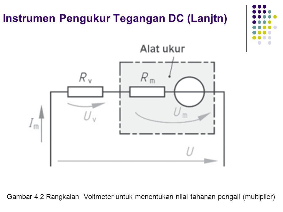 Instrumen Pengukur Tegangan DC (Lanjtn)