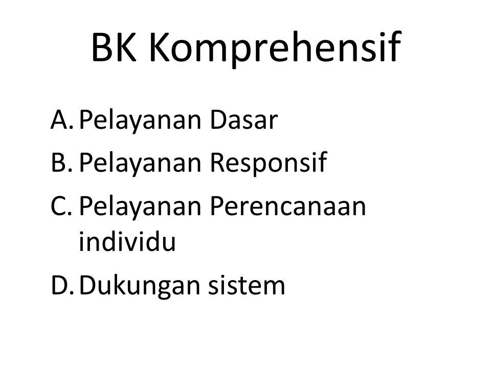 BK Komprehensif A. Pelayanan Dasar B. Pelayanan Responsif