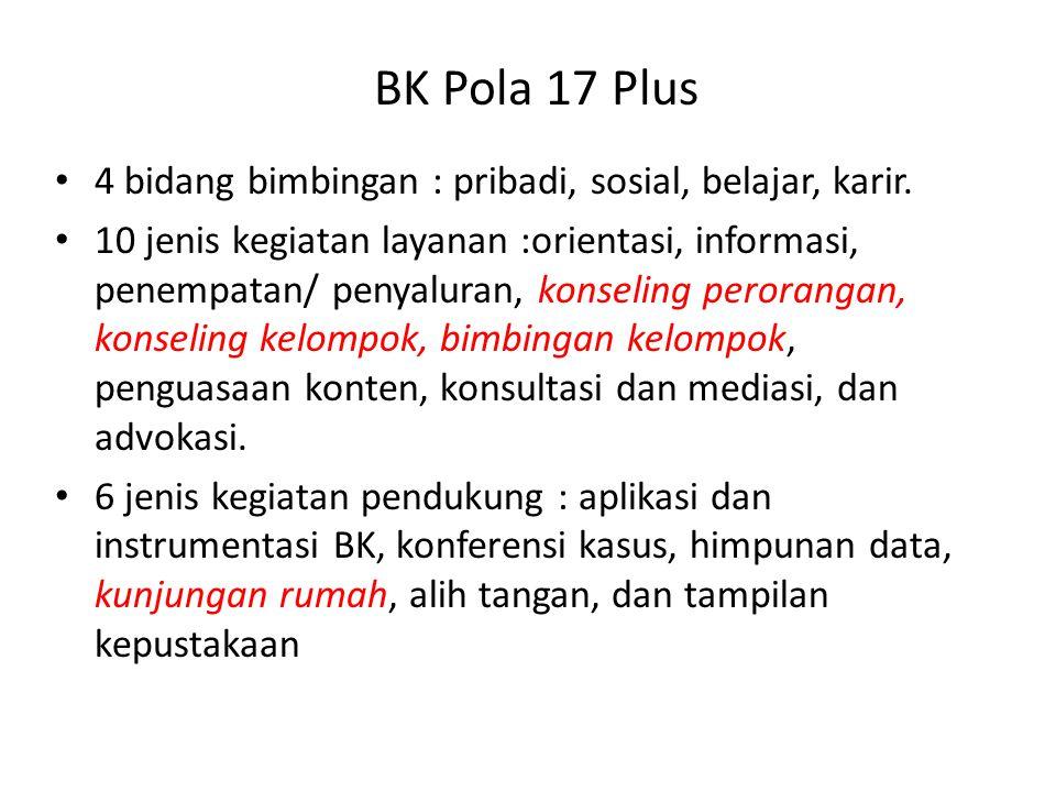BK Pola 17 Plus 4 bidang bimbingan : pribadi, sosial, belajar, karir.