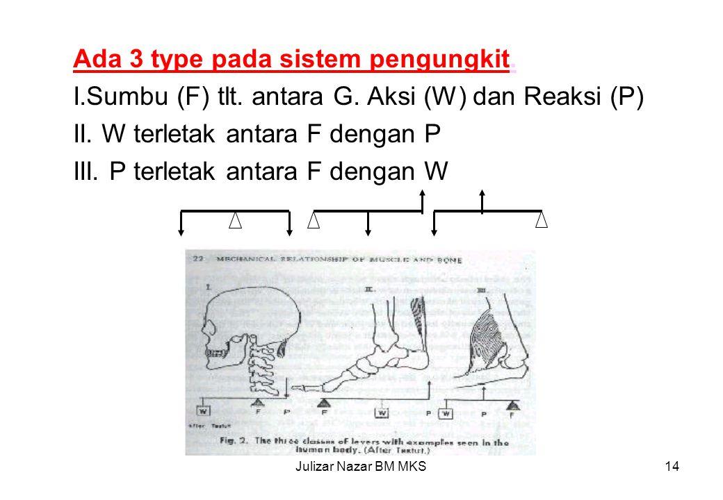 Ada 3 type pada sistem pengungkit.