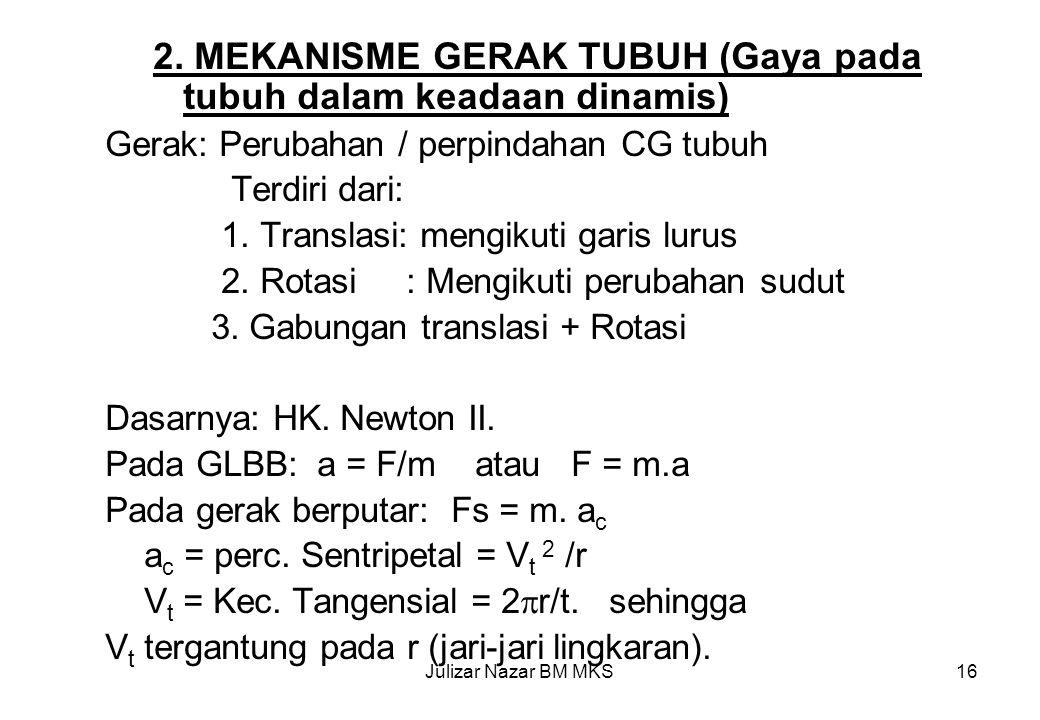 2. MEKANISME GERAK TUBUH (Gaya pada tubuh dalam keadaan dinamis)