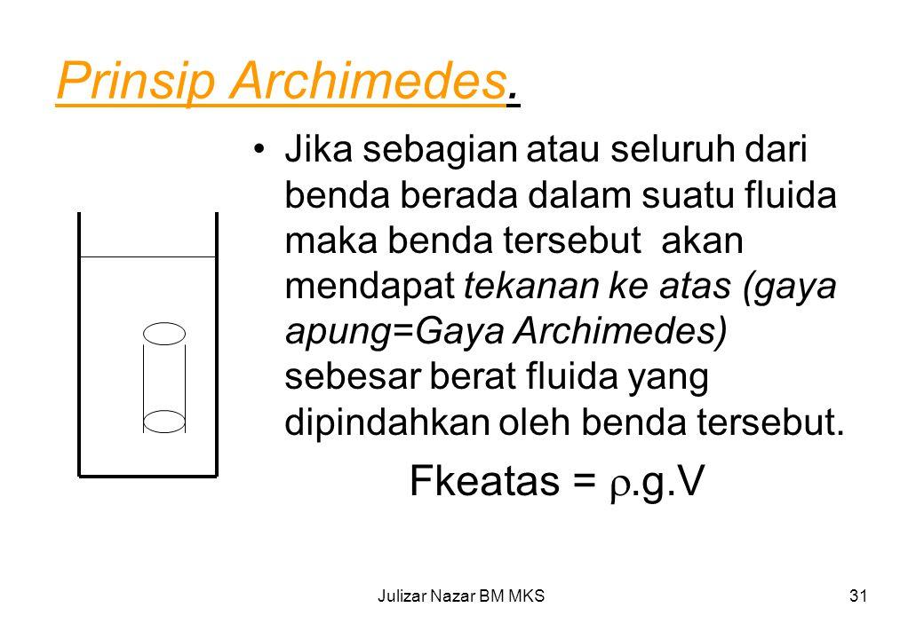 Prinsip Archimedes. Fkeatas = .g.V