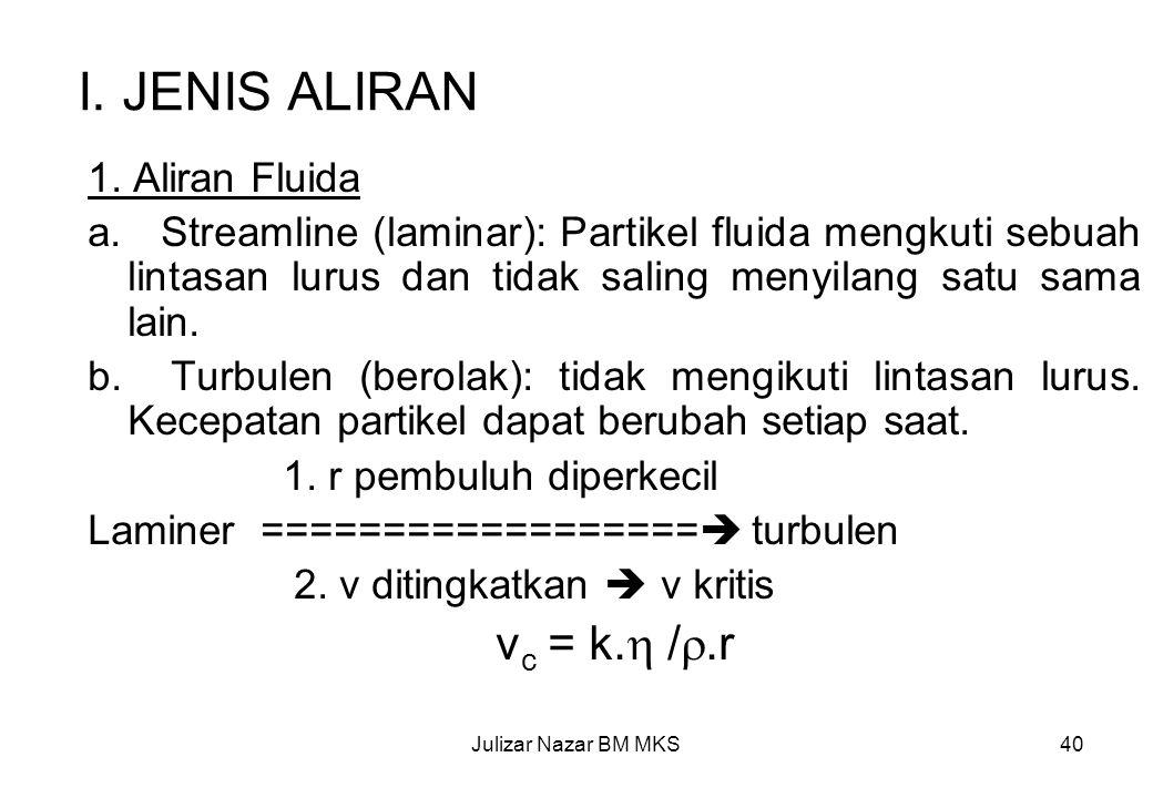 I. JENIS ALIRAN vc = k. /.r 1. Aliran Fluida
