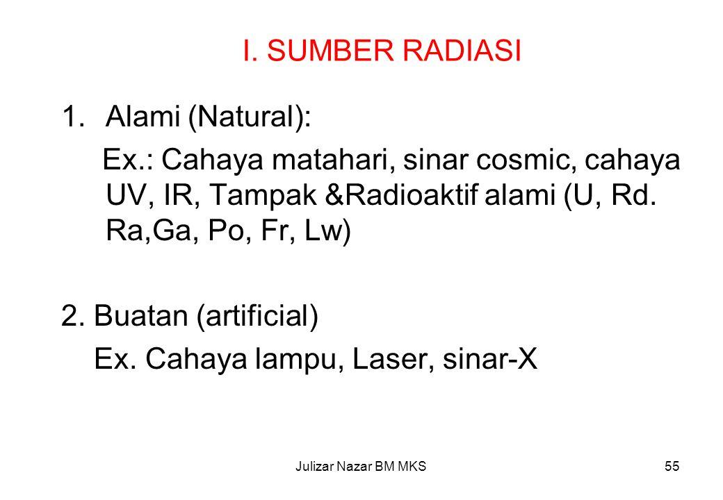 Ex. Cahaya lampu, Laser, sinar-X