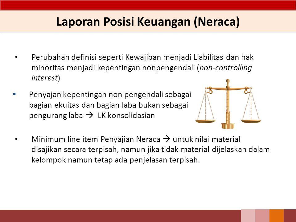 Laporan Posisi Keuangan (Neraca)
