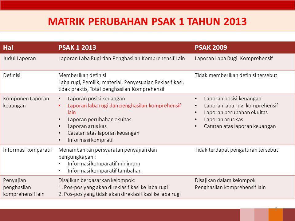 MATRIK PERUBAHAN PSAK 1 TAHUN 2013