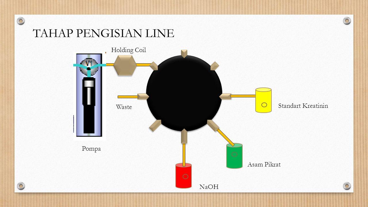 TAHAP PENGISIAN LINE Holding Coil Standart Kreatinin Waste Pompa