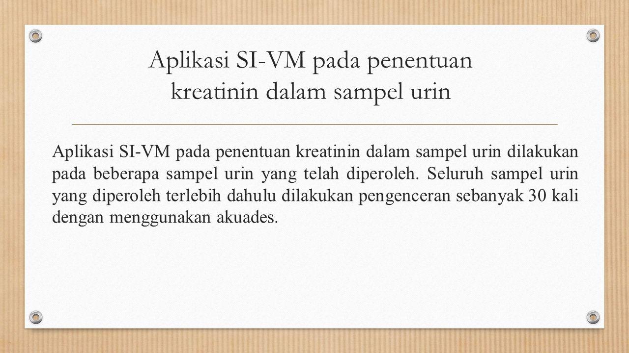Aplikasi SI-VM pada penentuan kreatinin dalam sampel urin