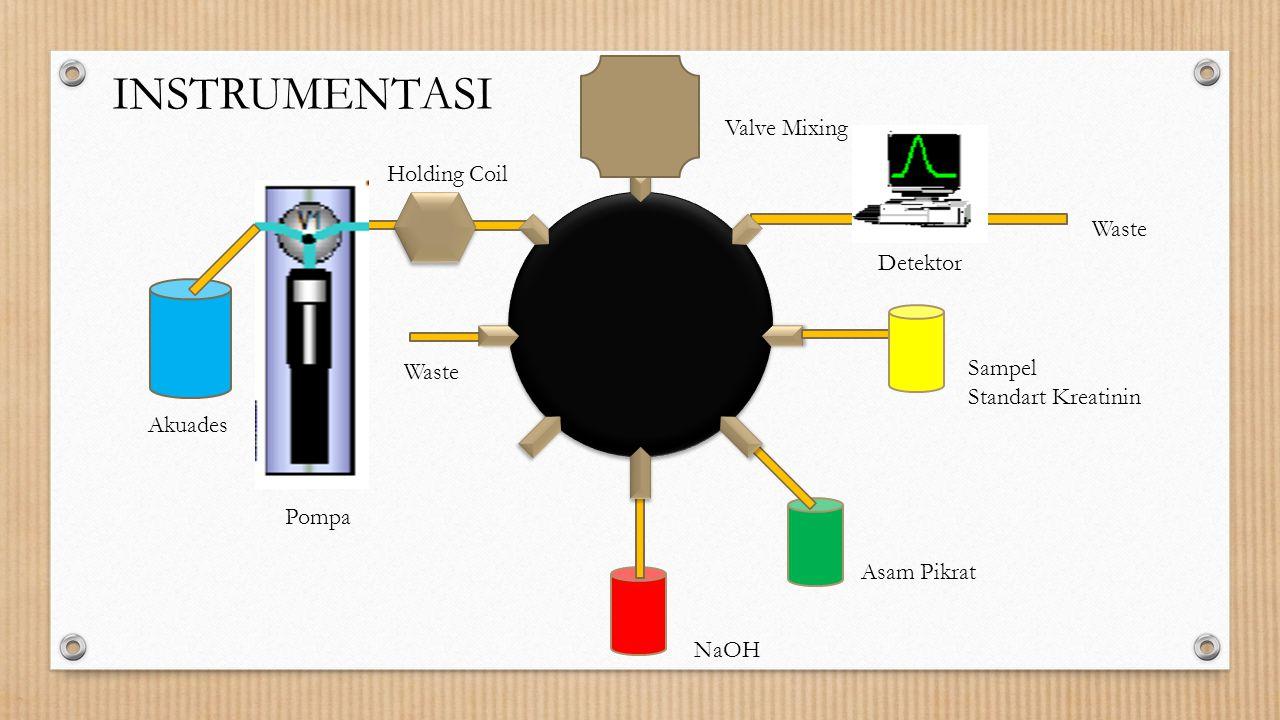 INSTRUMENTASI Valve Mixing Holding Coil Waste Detektor Sampel Waste