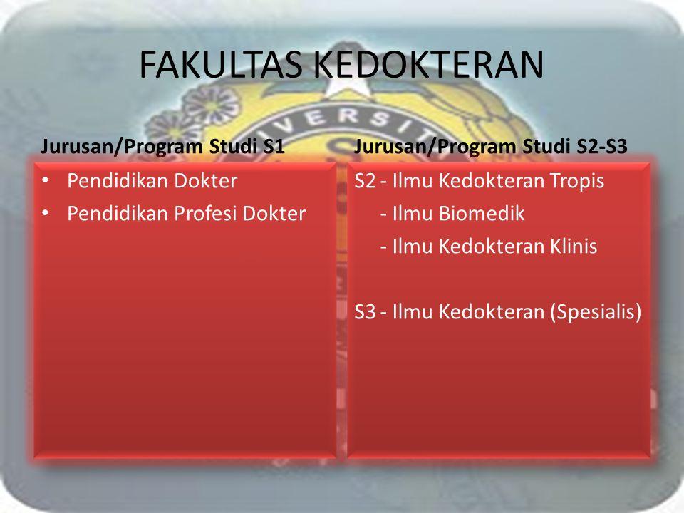 FAKULTAS KEDOKTERAN Jurusan/Program Studi S1