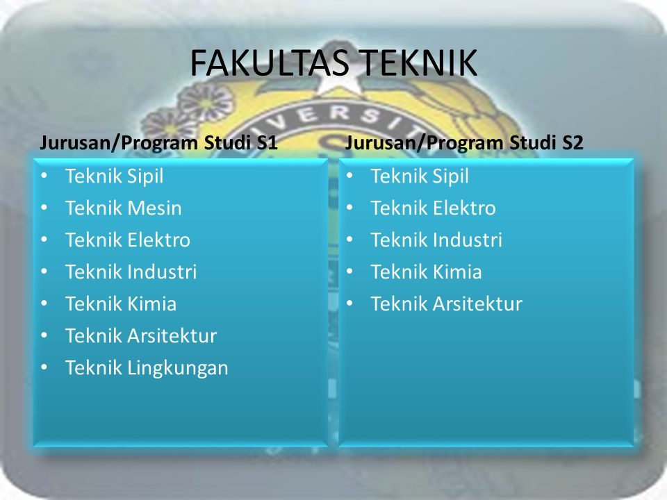FAKULTAS TEKNIK Jurusan/Program Studi S1 Jurusan/Program Studi S2