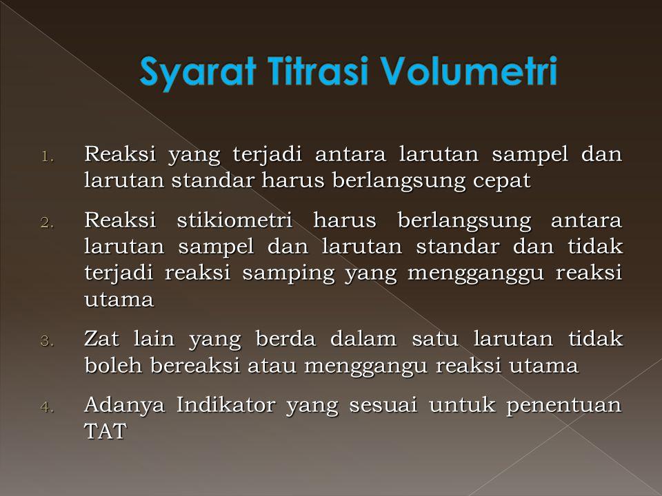 Syarat Titrasi Volumetri