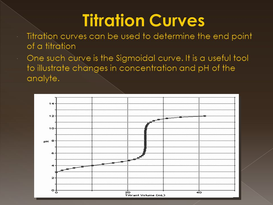 Titration Curves Titration curves can be used to determine the end point of a titration.