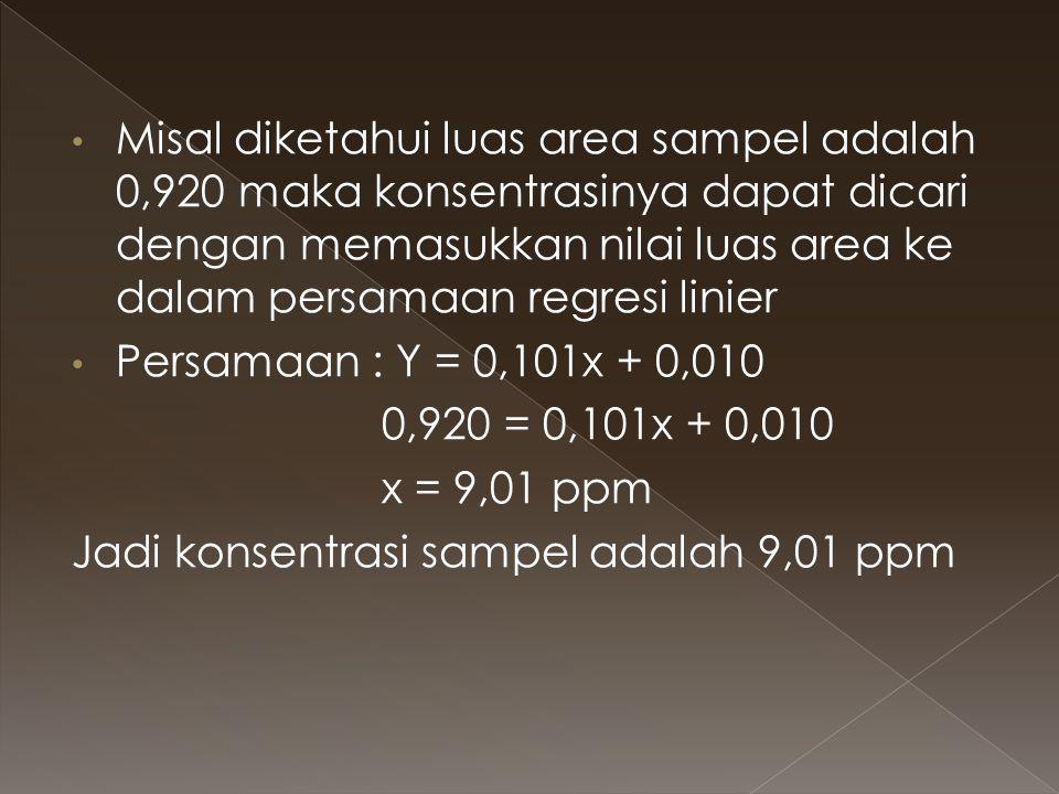 Misal diketahui luas area sampel adalah 0,920 maka konsentrasinya dapat dicari dengan memasukkan nilai luas area ke dalam persamaan regresi linier