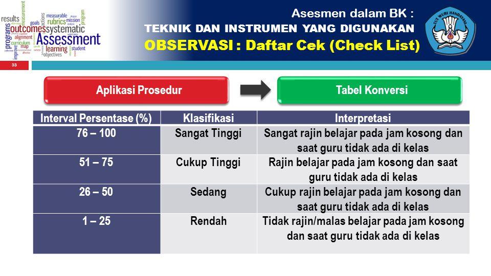 OBSERVASI : Daftar Cek (Check List)